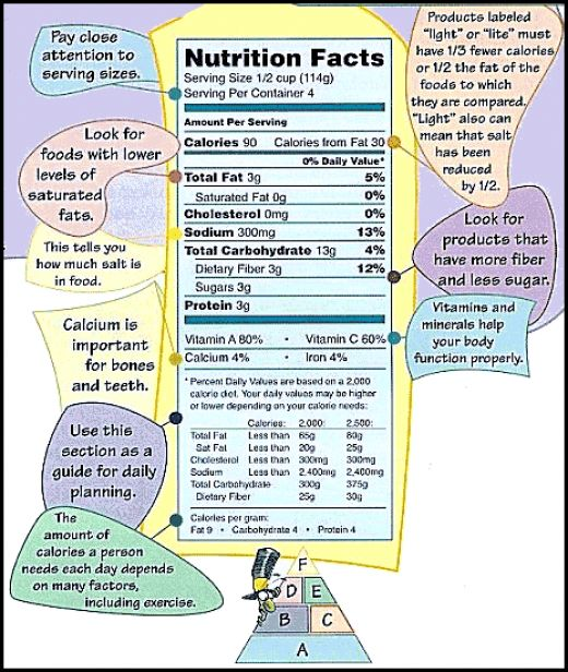 50 diet and fitness facts for kids