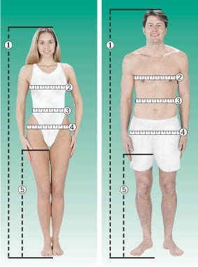 Pull taut a long piece of string, yarn or even dental floss as you wrap it around the part of your body that you wish to measure -- for example, your waist or hips. Grasp the string where the string crosses over itself using the thumb and pointer finger of your non-dominant hand.