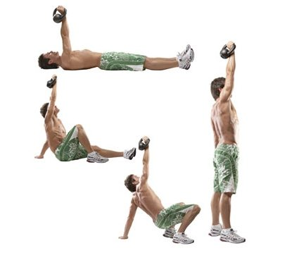 Fitness Friday - Turkish Get Up With Kettlebell - Fit Tip ...
