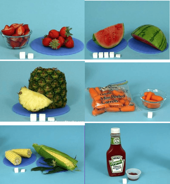 How Much Sugar Is In Your Daily Food, Fruits, Beverages