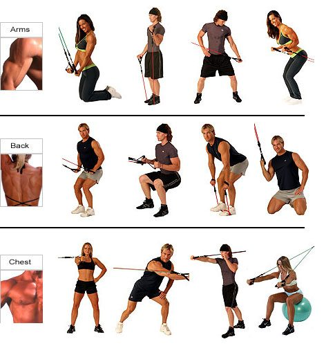 Workout Bands Com: Rip It Up Anywhere With Resistance Band Exercises