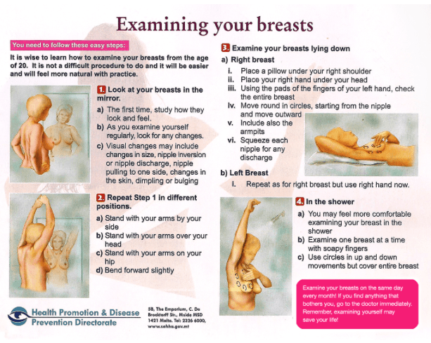 procedure to know how to treat breat cancer
