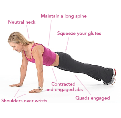 This Is Why We Plank Benefits Of Planking Fit Tip Daily