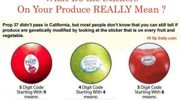 what does the sticker on produce mean