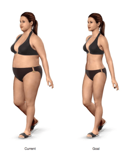 Get Motivated with These Visual Weight Loss Tool