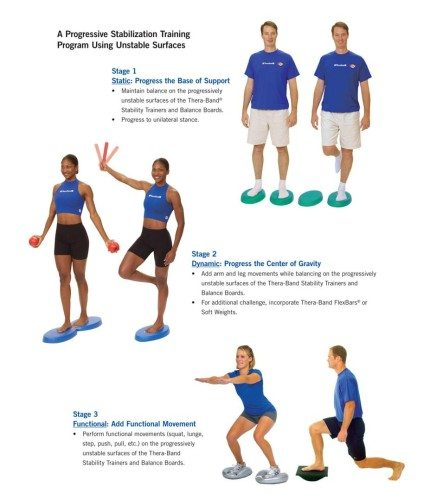 Balance Board Exercises For Knee: Proprioception For Better Fitness, Balance And Health