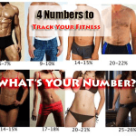 body fat measurements