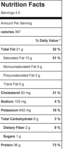 nutrition facts for pistachio crusted salmon