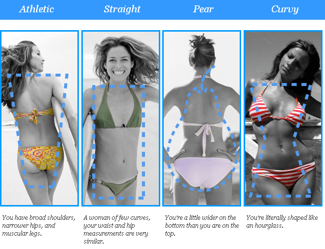 5deb5f6216 Swimsuit Breakdown - Which Swimsuit is Best For Your Body Type - Fit ...