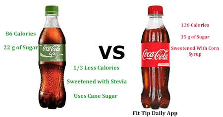 Coca Natural Reviews