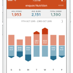 12 Days of Fitness Giveaway – Day 10 – The Ultimate Biohacking Fitness App – Enquos